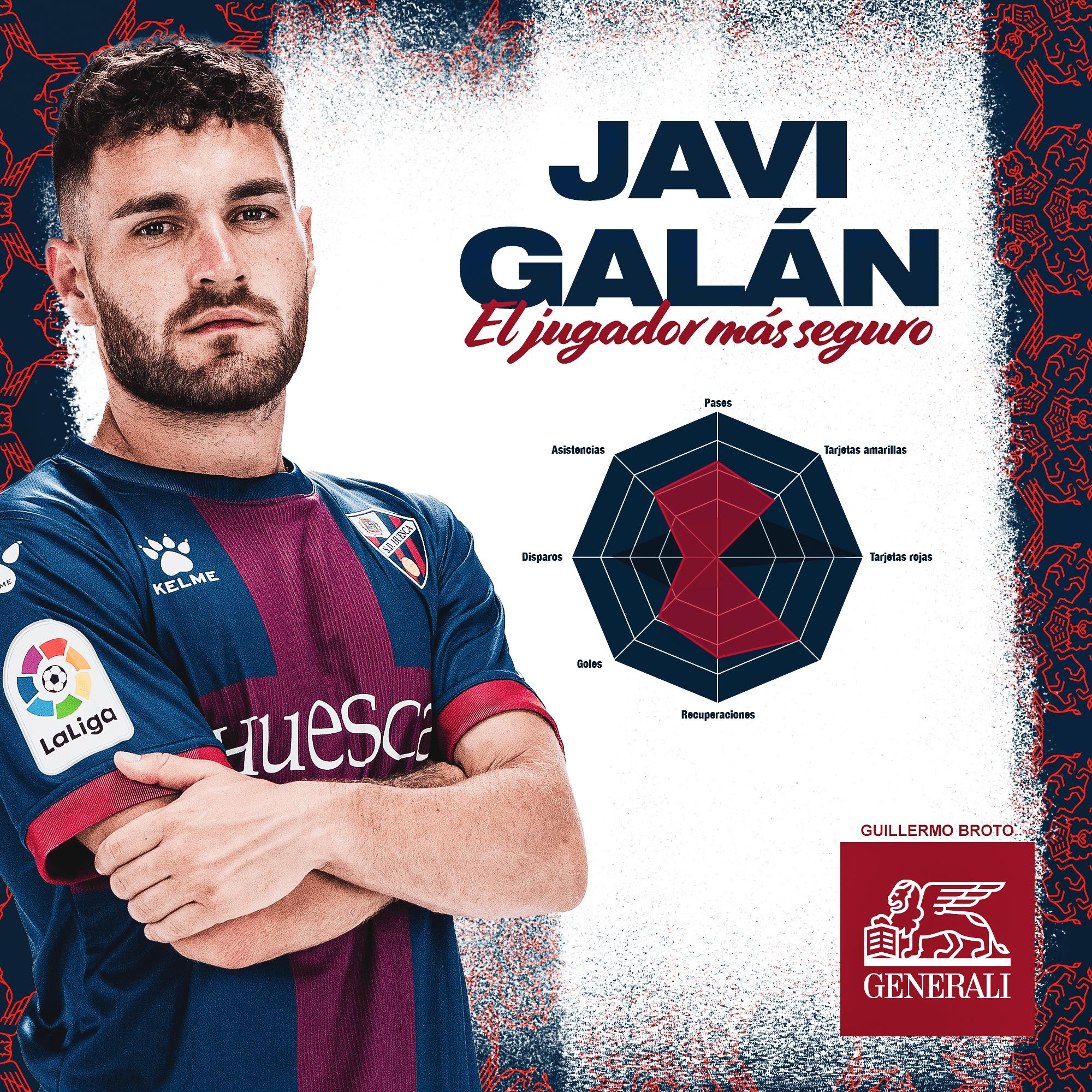 Javi Galán, jugador más seguro de enero