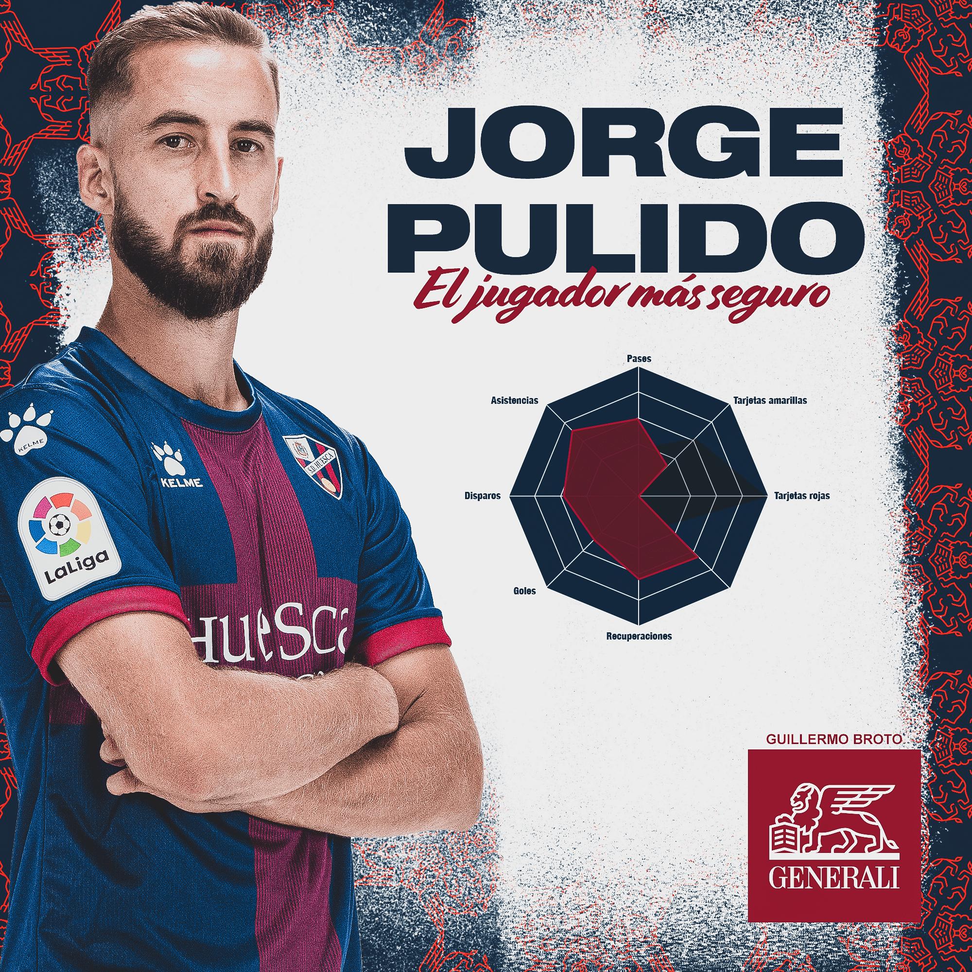 Jorge Pulido, jugador más seguro de abril